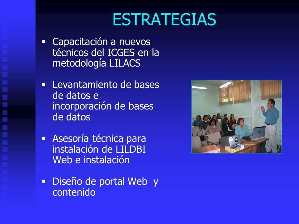 ESTRATEGIAS Capacitación a nuevos técnicos del ICGES en la metodología LILACS. Levantamiento de bases de datos e incorporación de bases de datos.
