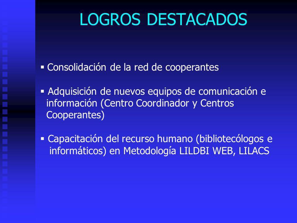 LOGROS DESTACADOS Consolidación de la red de cooperantes
