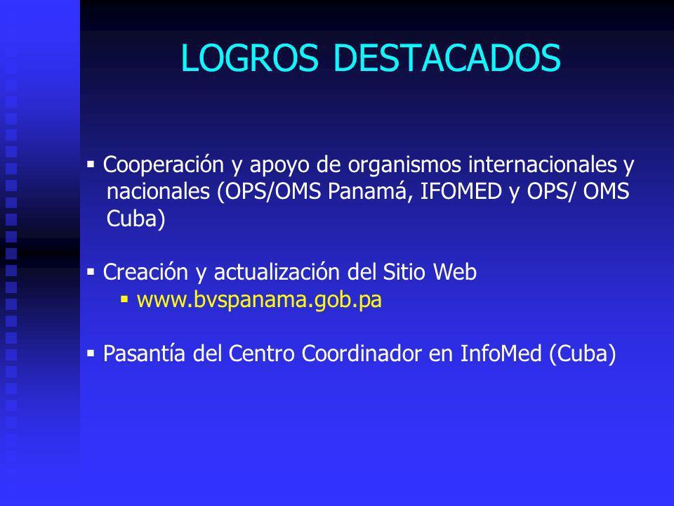 LOGROS DESTACADOS Cooperación y apoyo de organismos internacionales y