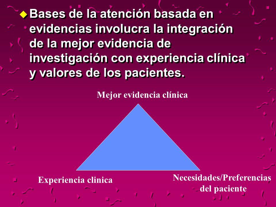 Mejor evidencia clínica Necesidades/Preferencias