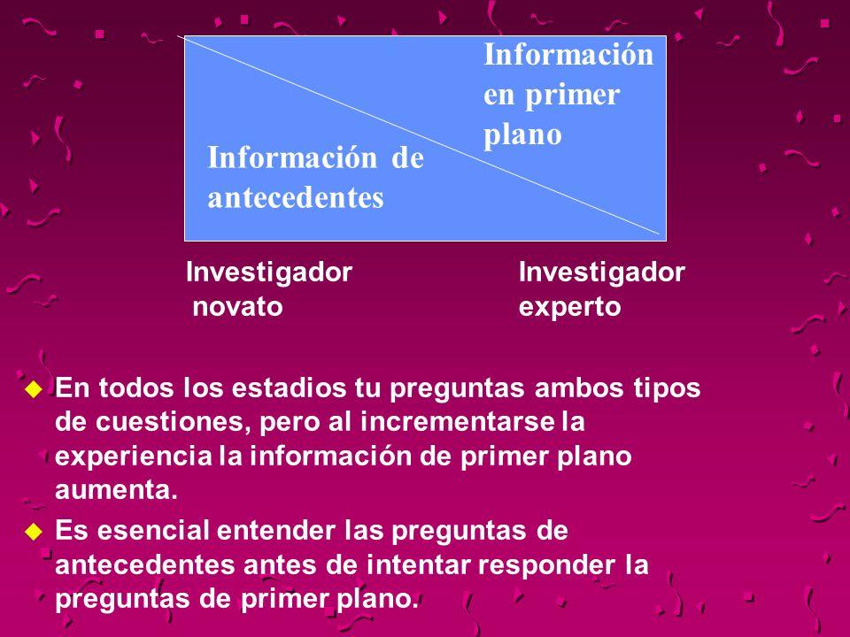 Información en primer plano