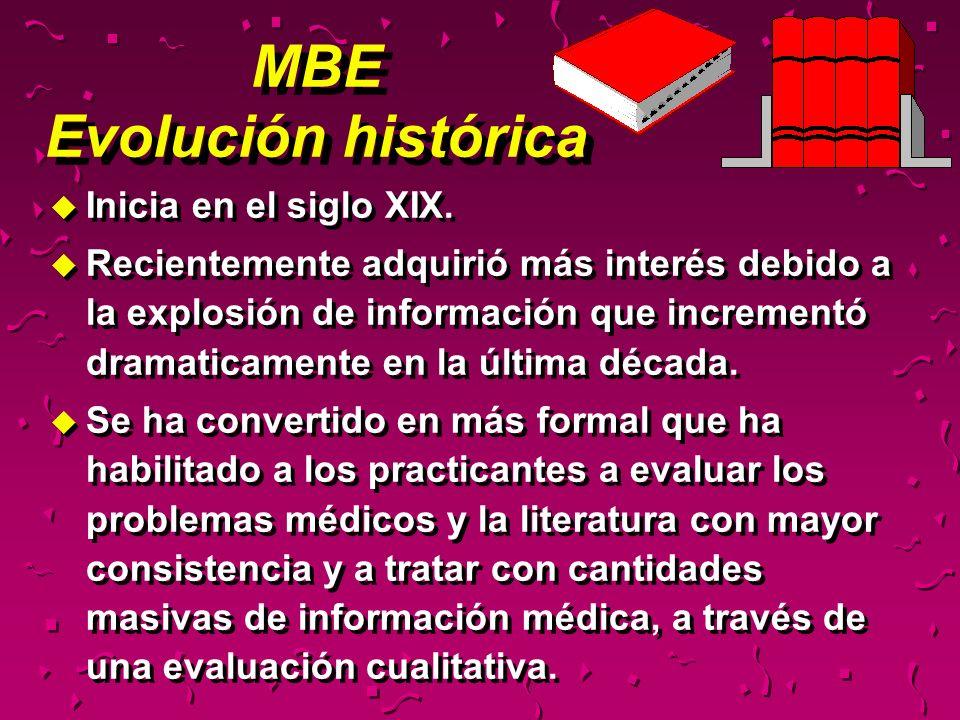 MBE Evolución histórica