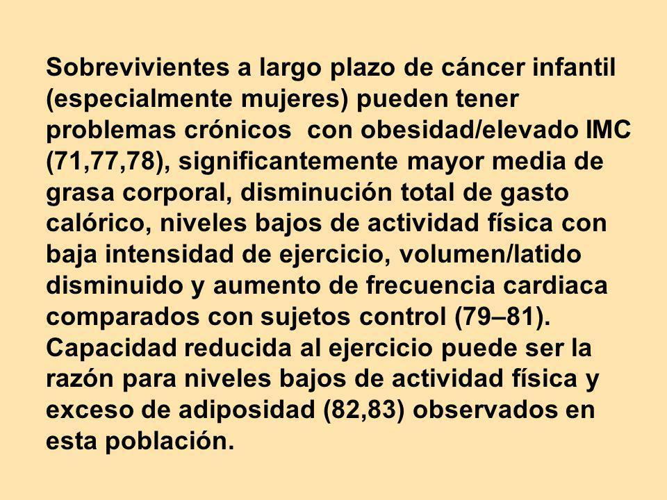 Sobrevivientes a largo plazo de cáncer infantil (especialmente mujeres) pueden tener problemas crónicos con obesidad/elevado IMC (71,77,78), significantemente mayor media de grasa corporal, disminución total de gasto calórico, niveles bajos de actividad física con baja intensidad de ejercicio, volumen/latido disminuido y aumento de frecuencia cardiaca comparados con sujetos control (79–81). Capacidad reducida al ejercicio puede ser la razón para niveles bajos de actividad física y exceso de adiposidad (82,83) observados en esta población.