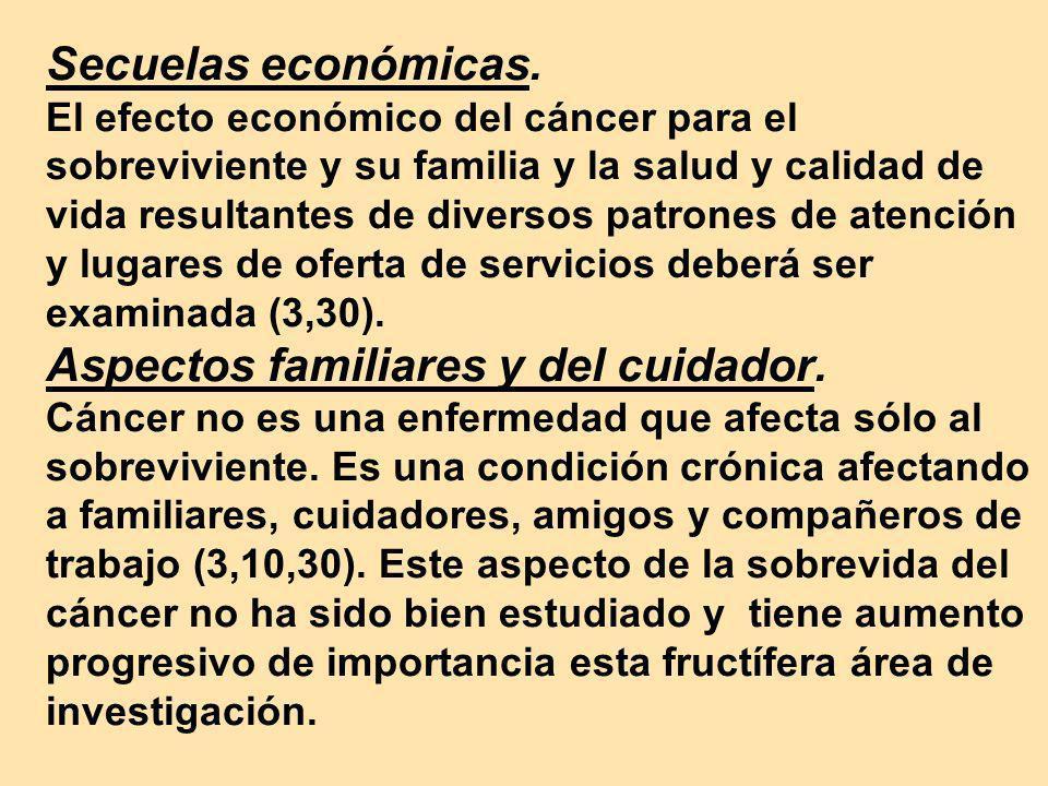 Secuelas económicas.