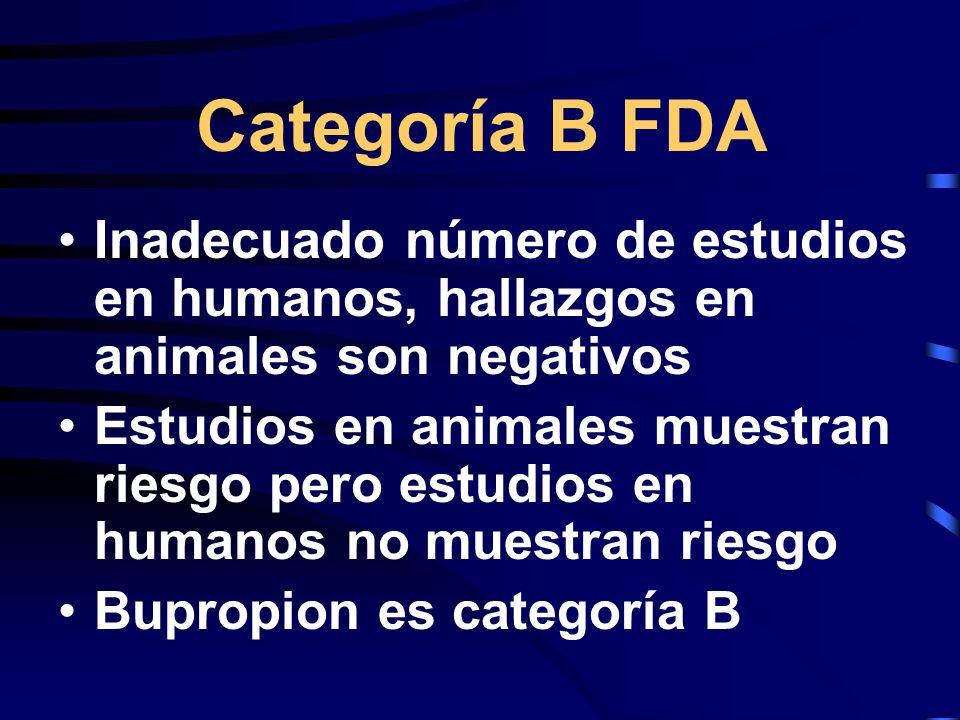 Categoría B FDA Inadecuado número de estudios en humanos, hallazgos en animales son negativos.