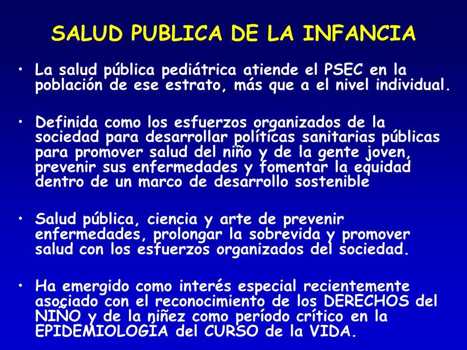 SALUD PUBLICA DE LA INFANCIA