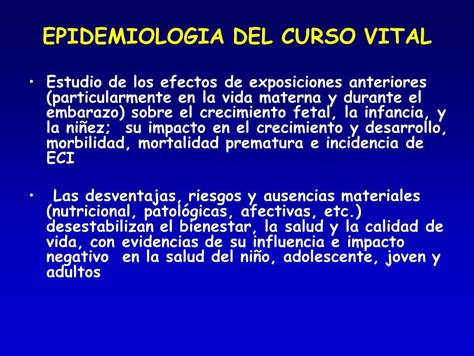 EPIDEMIOLOGIA DEL CURSO VITAL
