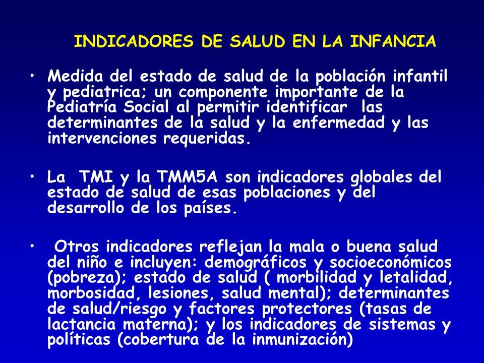 INDICADORES DE SALUD EN LA INFANCIA