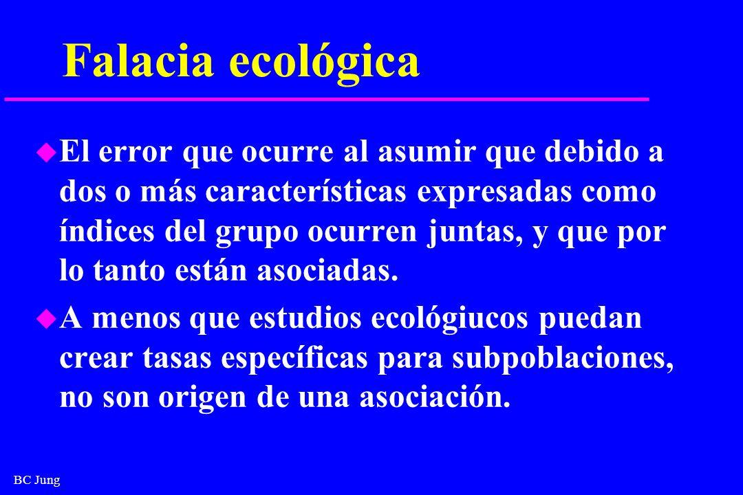 Falacia ecológica