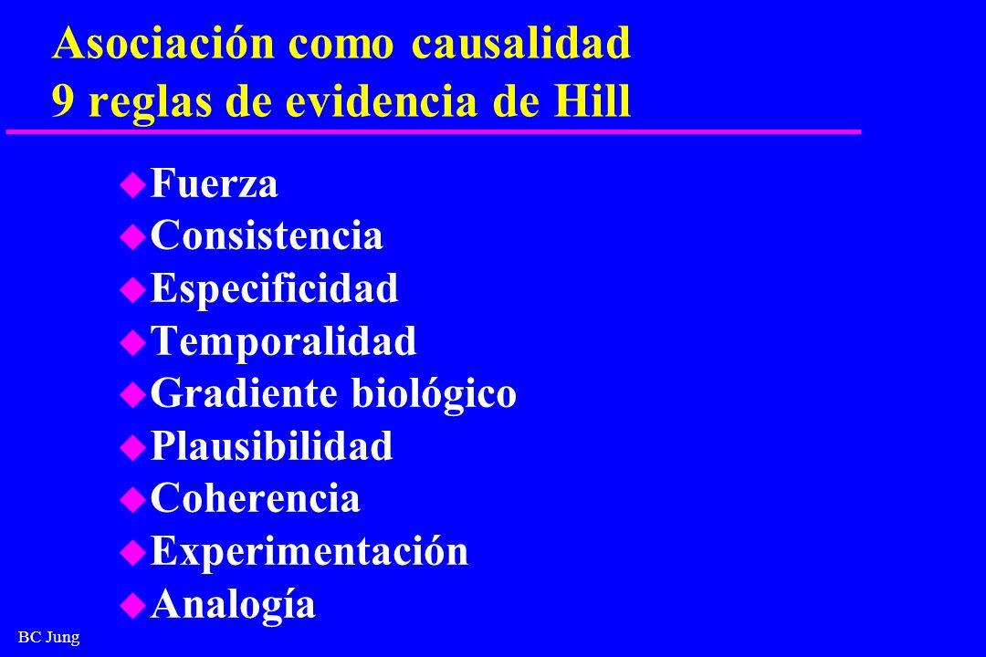 Asociación como causalidad 9 reglas de evidencia de Hill