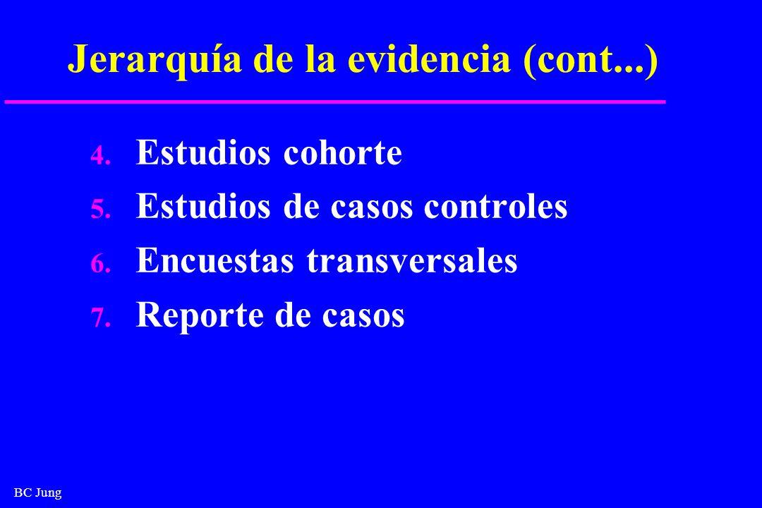 Jerarquía de la evidencia (cont...)