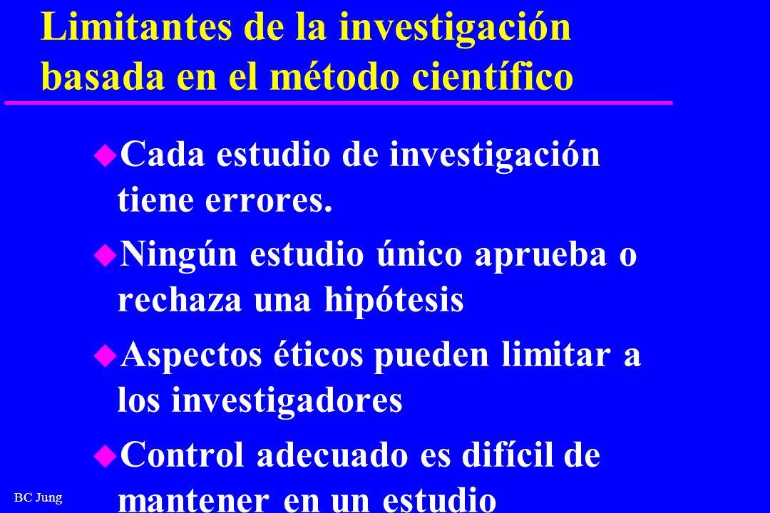 Limitantes de la investigación basada en el método científico