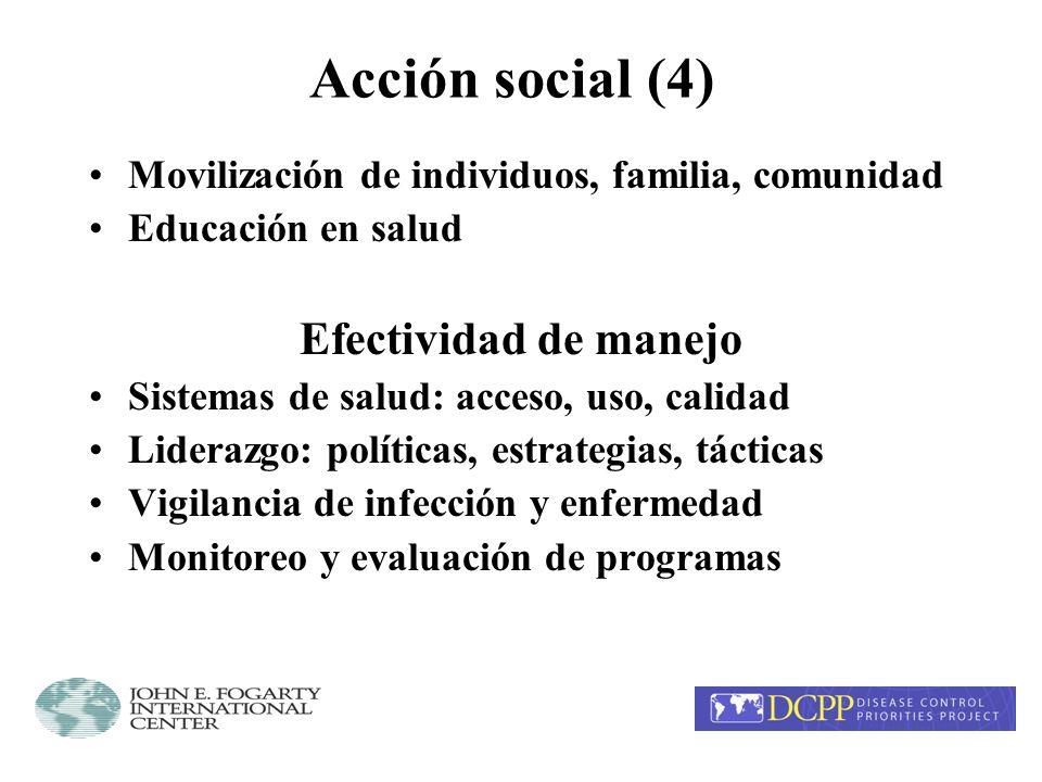 Efectividad de manejo Movilización de individuos, familia, comunidad