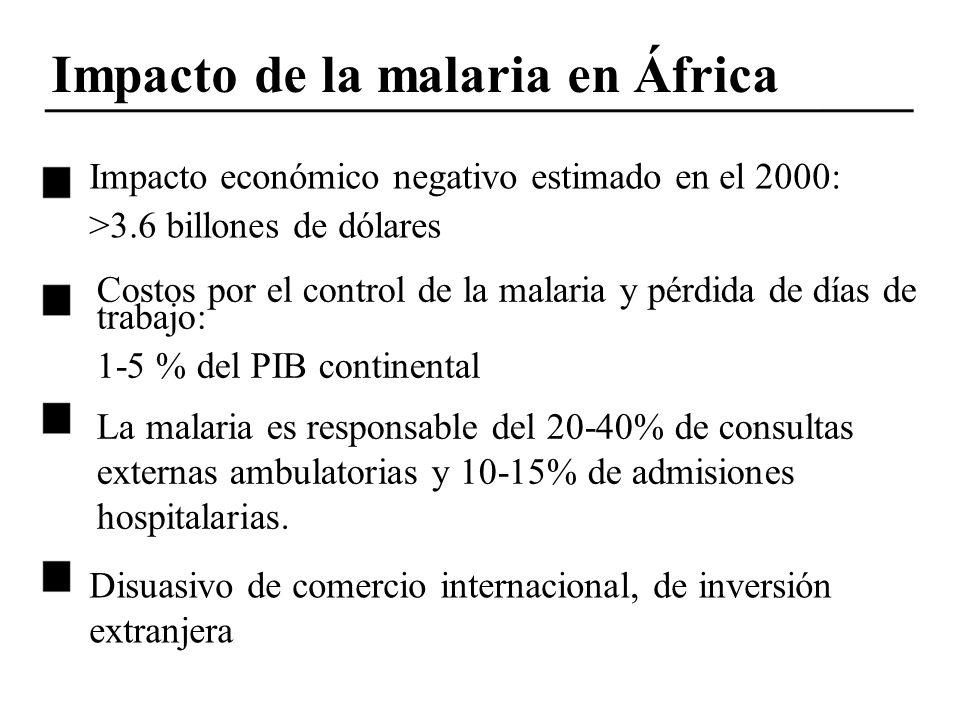 Impacto de la malaria en África