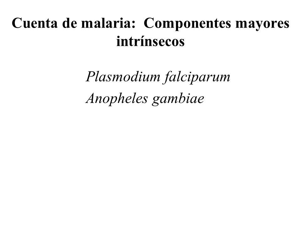 Cuenta de malaria: Componentes mayores intrínsecos