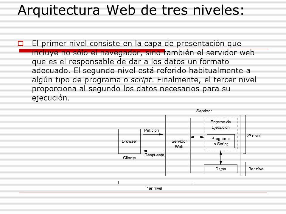 Unidad 3 Desarrollo De Aplicaciones Web Ppt Video
