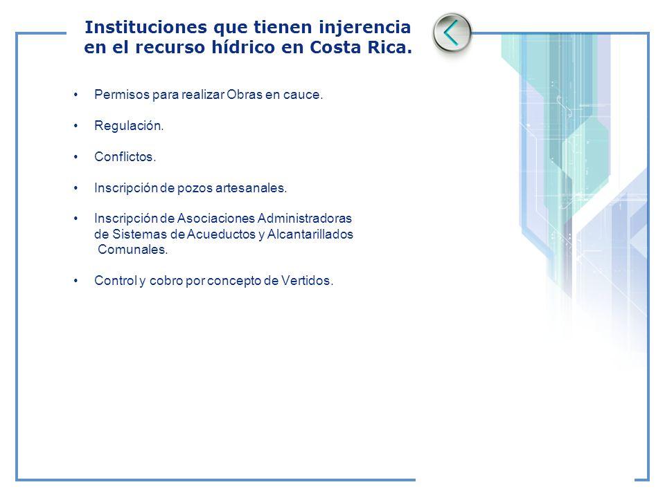 Instituciones que tienen injerencia en el recurso hídrico en Costa Rica.