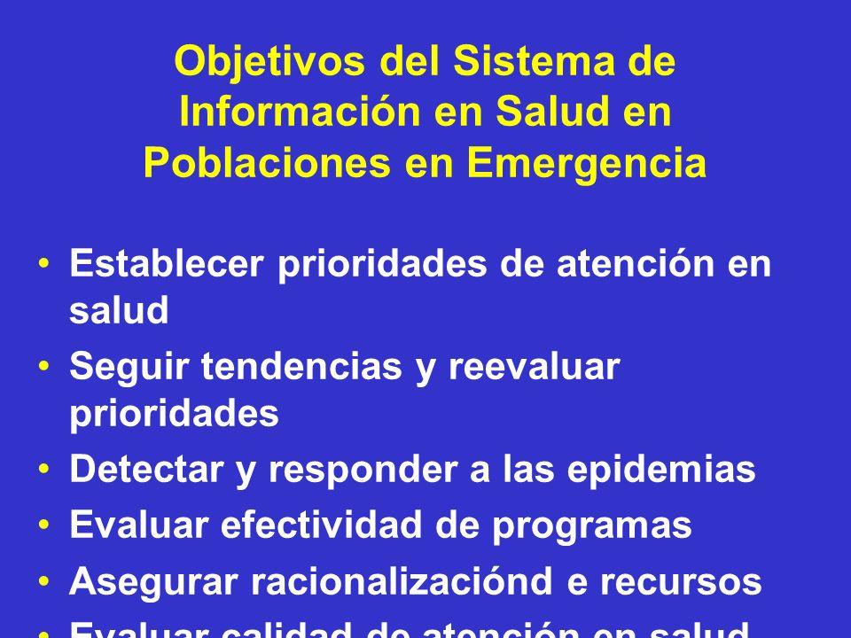 Objetivos del Sistema de Información en Salud en Poblaciones en Emergencia