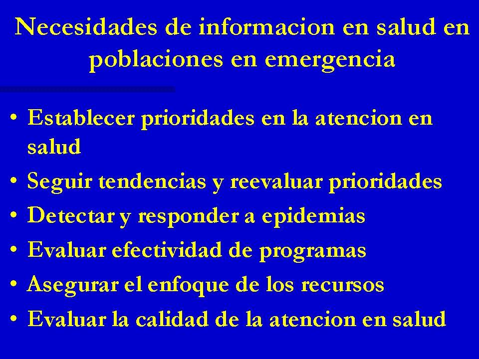Necesidades de información en salud en poblaciones en emergencia