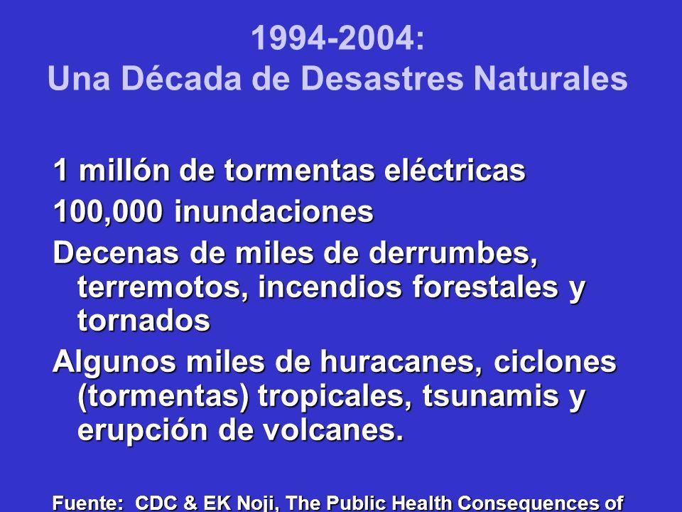 1994-2004: Una Década de Desastres Naturales