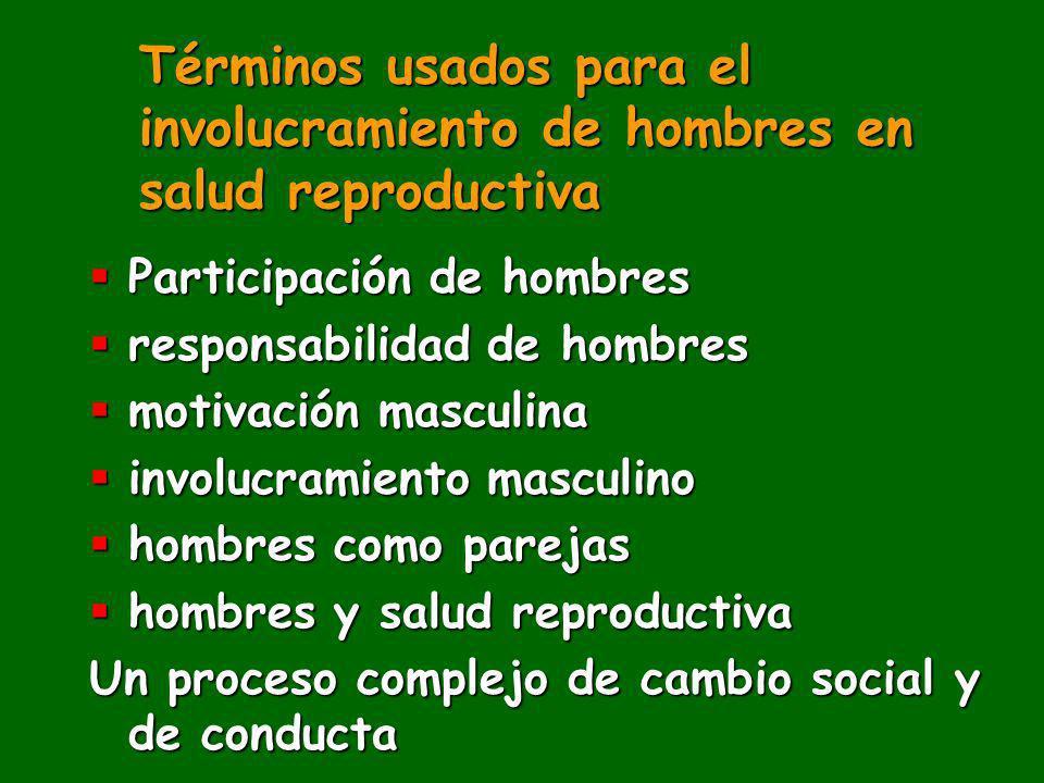 Términos usados para el involucramiento de hombres en salud reproductiva