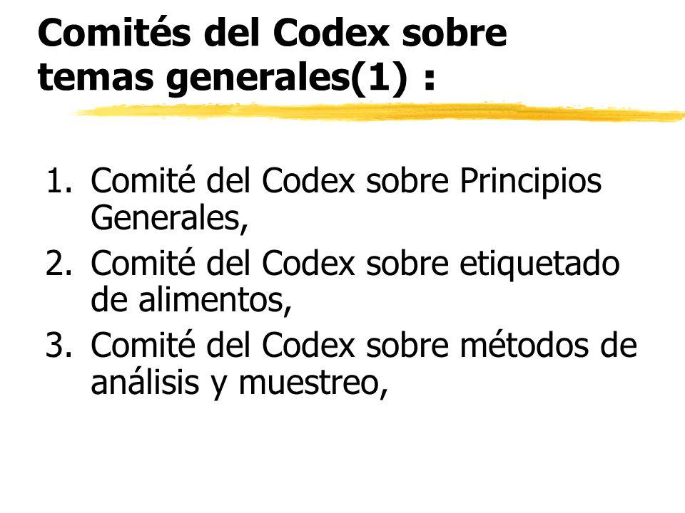 Comités del Codex sobre temas generales(1) :