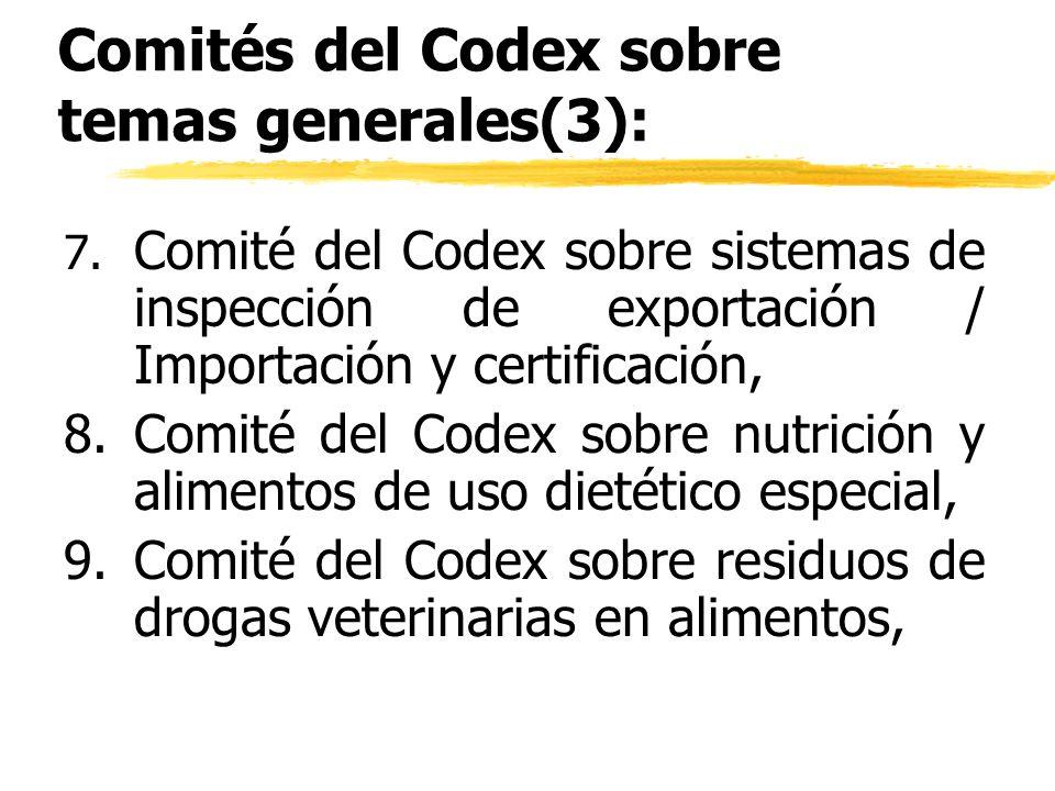 Comités del Codex sobre temas generales(3):