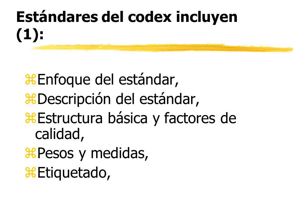 Estándares del codex incluyen (1):