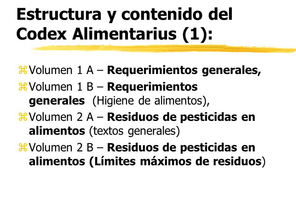 Estructura y contenido del Codex Alimentarius (1):