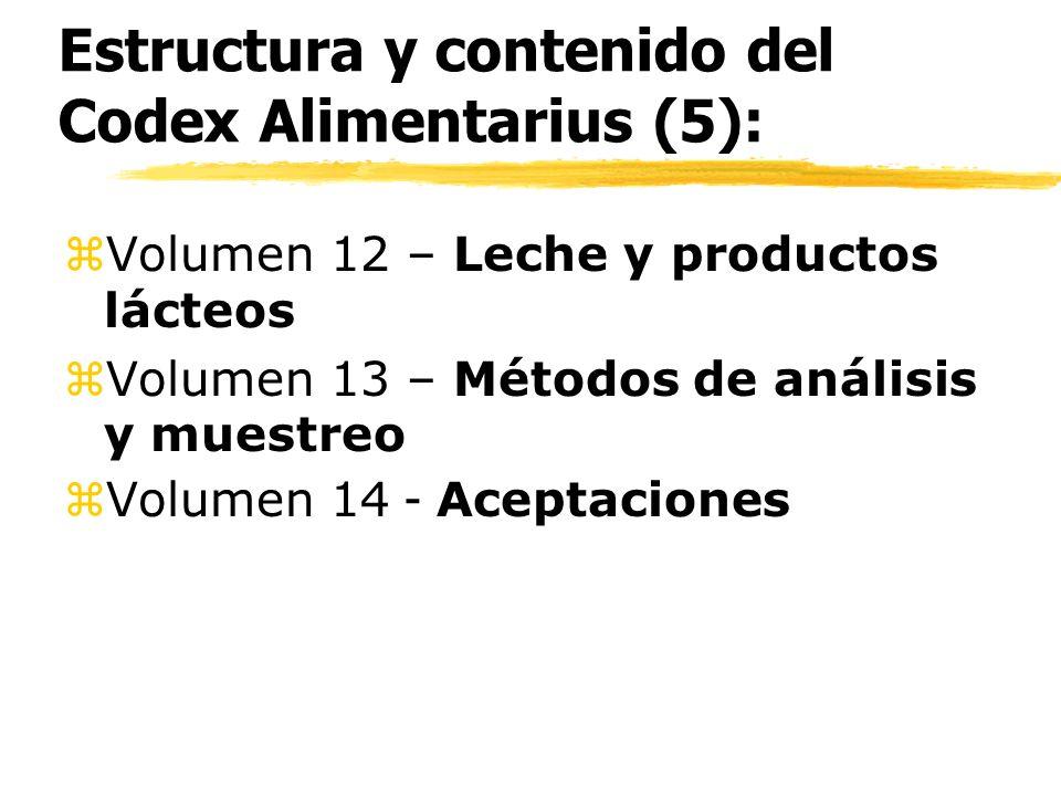 Estructura y contenido del Codex Alimentarius (5):