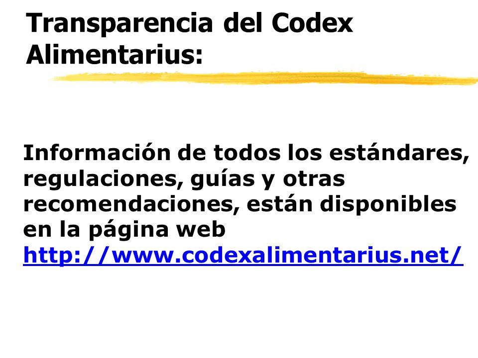 Transparencia del Codex Alimentarius: