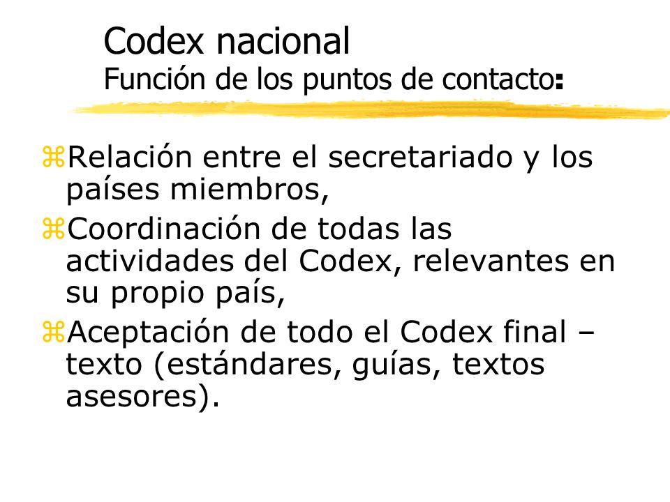Codex nacional Función de los puntos de contacto: