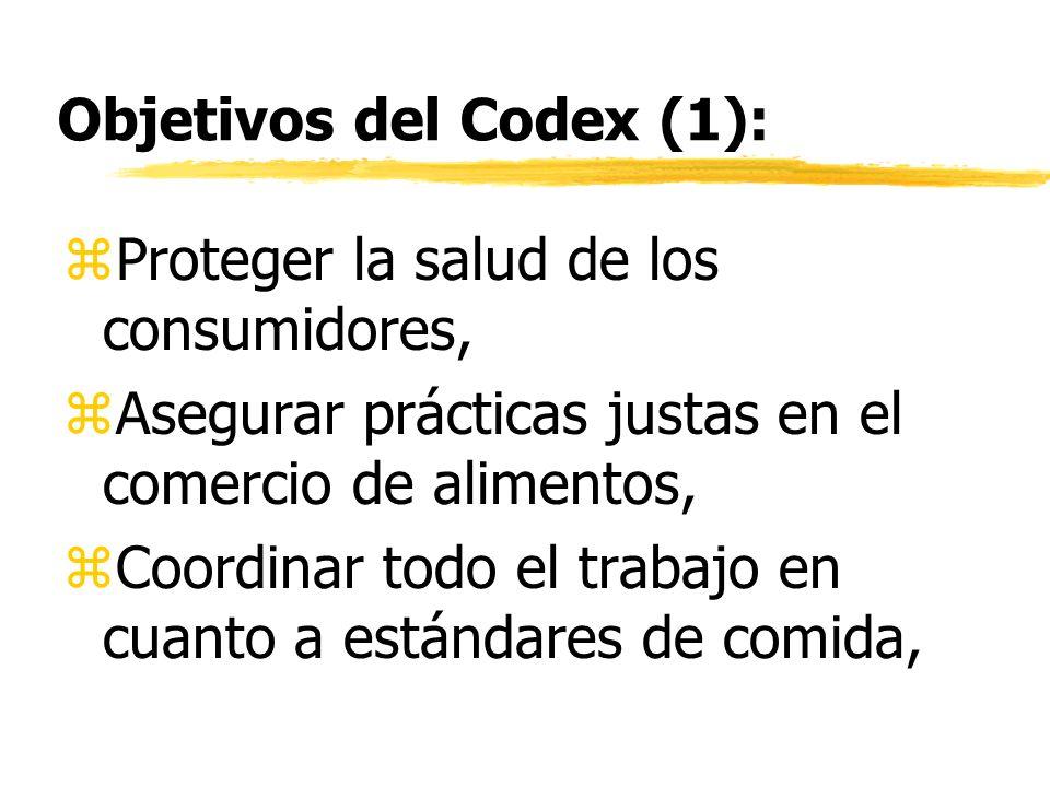 Objetivos del Codex (1):
