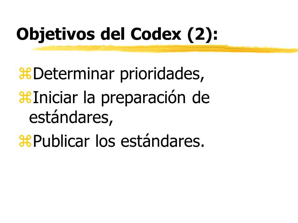 Objetivos del Codex (2):