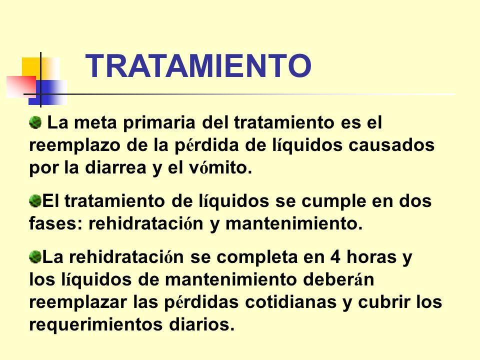 TRATAMIENTO La meta primaria del tratamiento es el reemplazo de la pérdida de líquidos causados por la diarrea y el vómito.