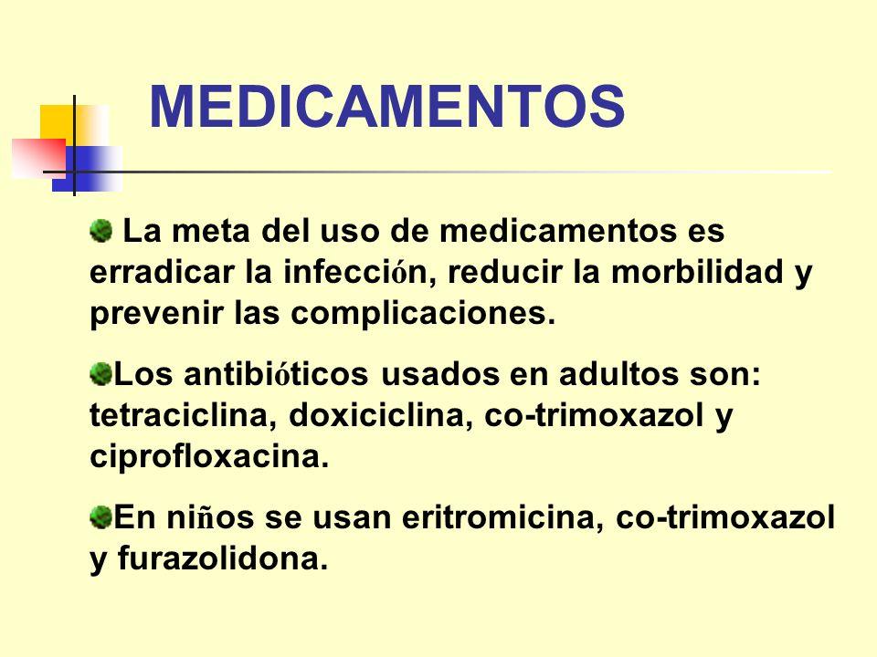 MEDICAMENTOS La meta del uso de medicamentos es erradicar la infección, reducir la morbilidad y prevenir las complicaciones.