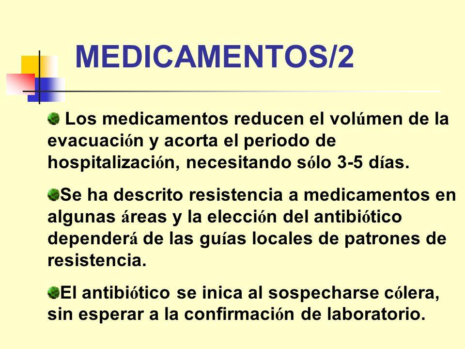 MEDICAMENTOS/2 Los medicamentos reducen el volúmen de la evacuación y acorta el periodo de hospitalización, necesitando sólo 3-5 días.