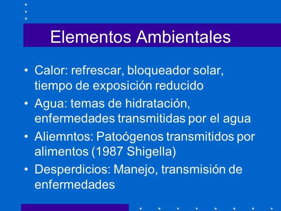 Elementos Ambientales