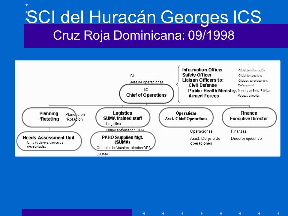 SCI del Huracán Georges ICS Cruz Roja Dominicana: 09/1998