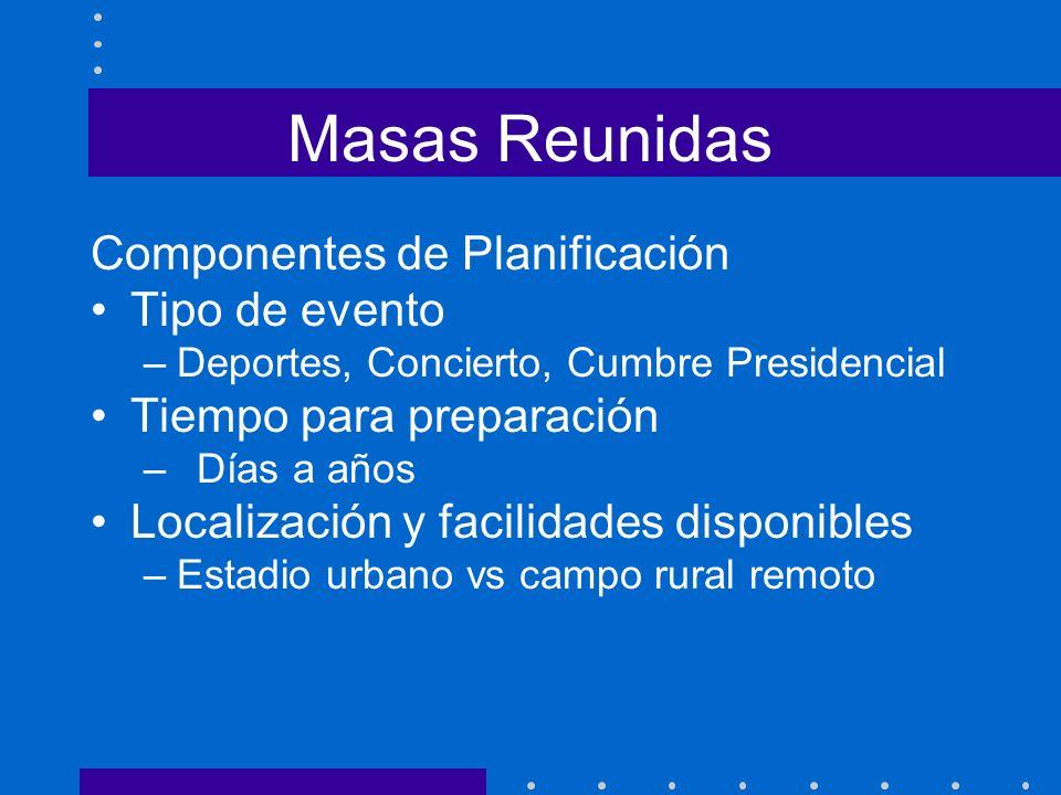 Masas Reunidas Componentes de Planificación Tipo de evento