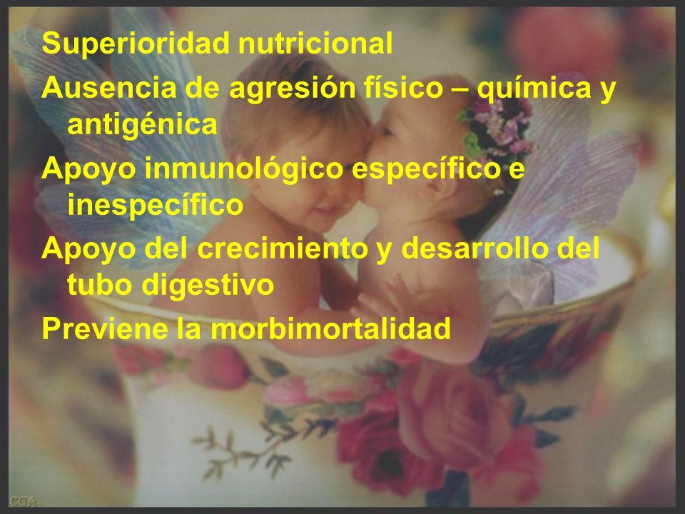 Superioridad nutricional Ausencia de agresión físico – química y antigénica Apoyo inmunológico específico e inespecífico Apoyo del crecimiento y desarrollo del tubo digestivo Previene la morbimortalidad