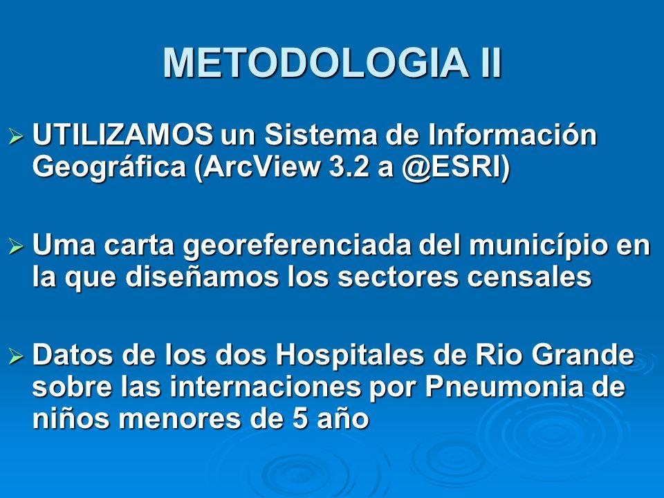 METODOLOGIA II UTILIZAMOS un Sistema de Información Geográfica (ArcView 3.2 a @ESRI)