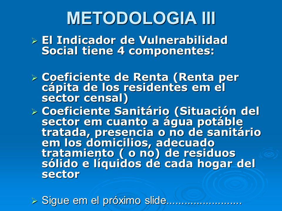 METODOLOGIA III El Indicador de Vulnerabilidad Social tiene 4 componentes: