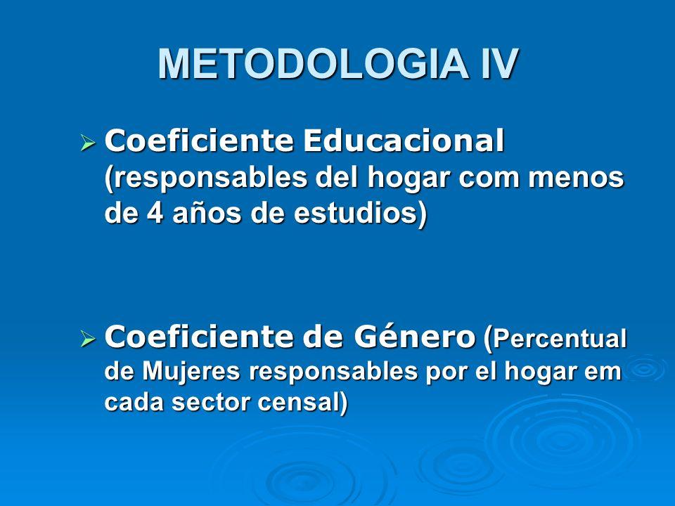 METODOLOGIA IV Coeficiente Educacional (responsables del hogar com menos de 4 años de estudios)