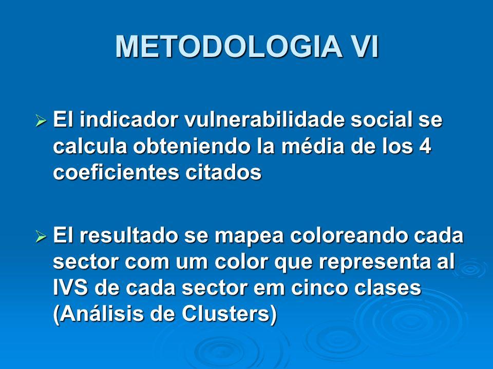 METODOLOGIA VI El indicador vulnerabilidade social se calcula obteniendo la média de los 4 coeficientes citados.