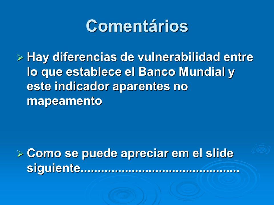 ComentáriosHay diferencias de vulnerabilidad entre lo que establece el Banco Mundial y este indicador aparentes no mapeamento.