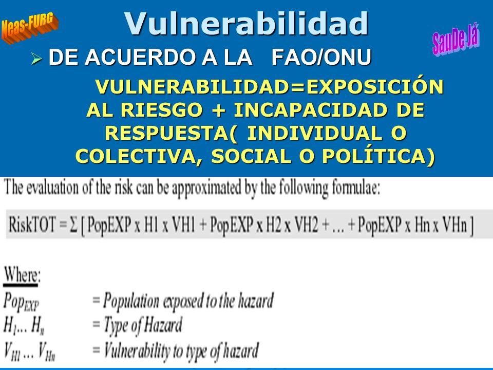 Vulnerabilidad DE ACUERDO A LA FAO/ONU