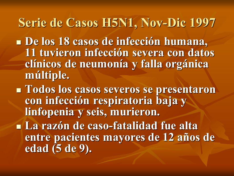 Serie de Casos H5N1, Nov-Dic 1997