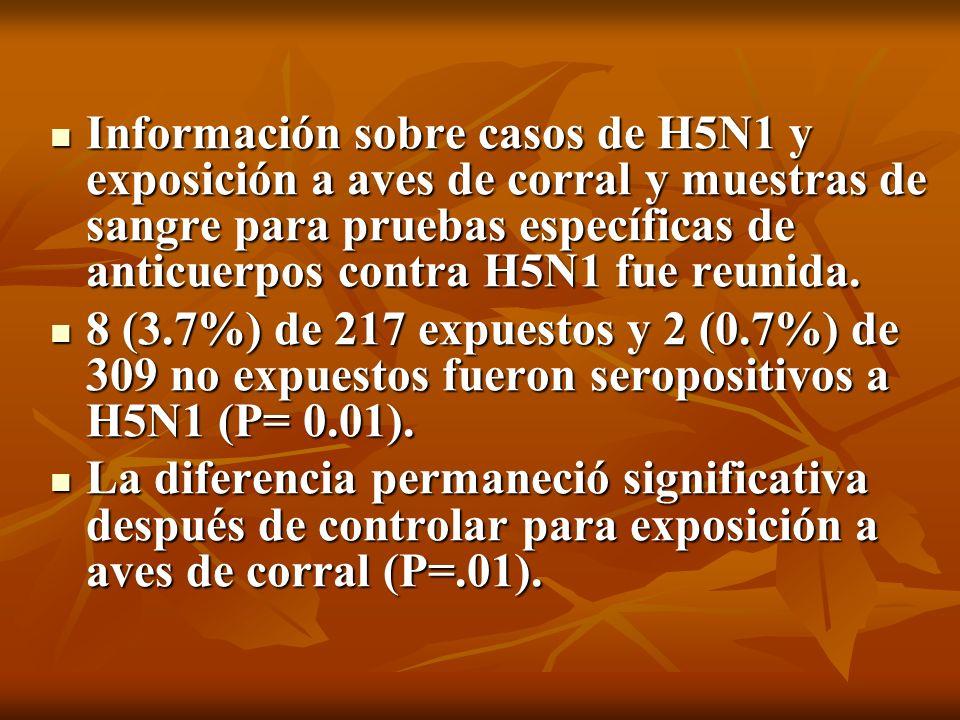 Información sobre casos de H5N1 y exposición a aves de corral y muestras de sangre para pruebas específicas de anticuerpos contra H5N1 fue reunida.