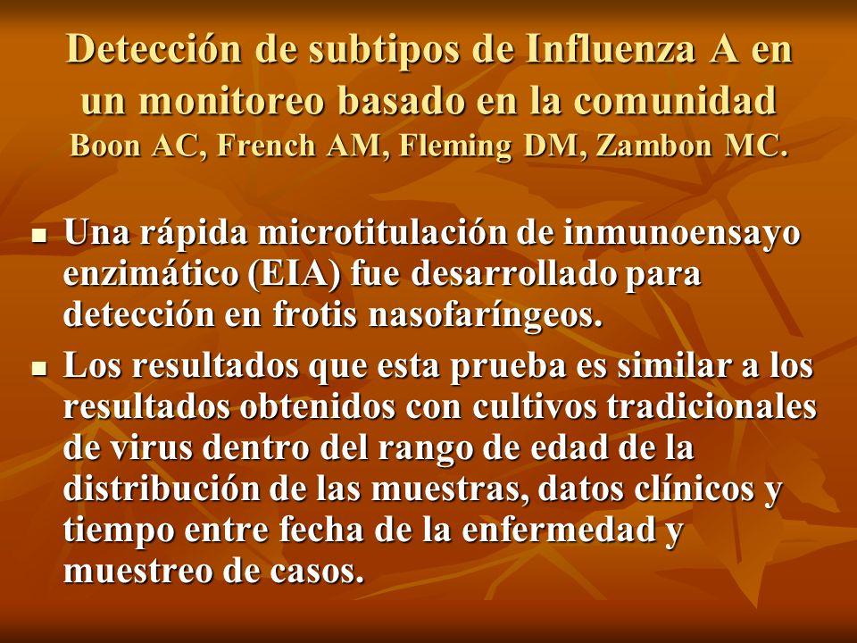 Detección de subtipos de Influenza A en un monitoreo basado en la comunidad Boon AC, French AM, Fleming DM, Zambon MC.